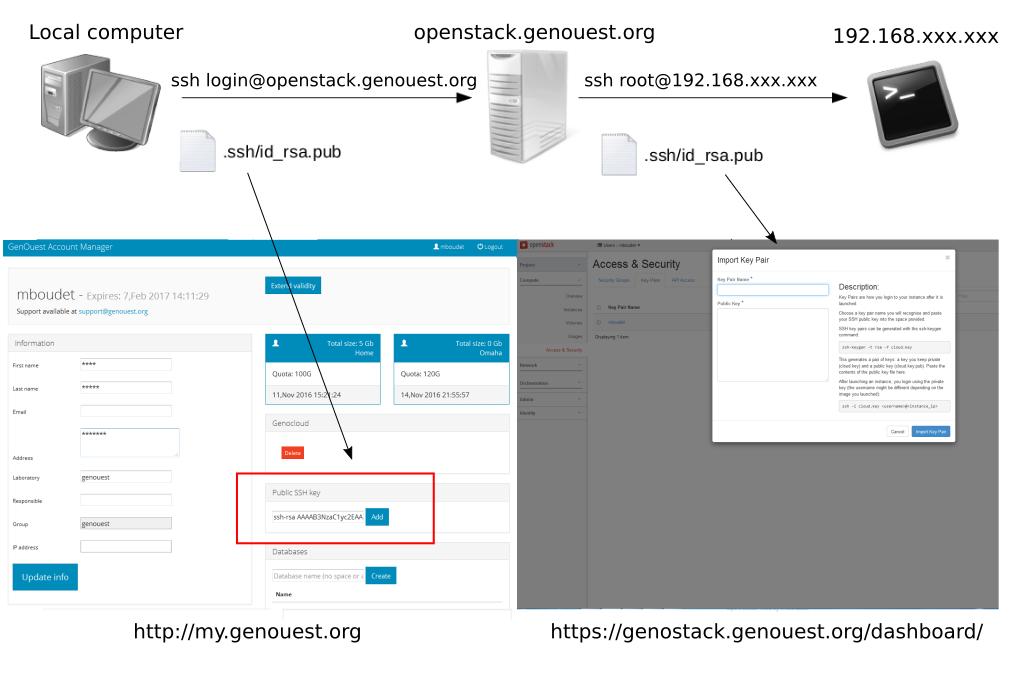 Configure your ssh key